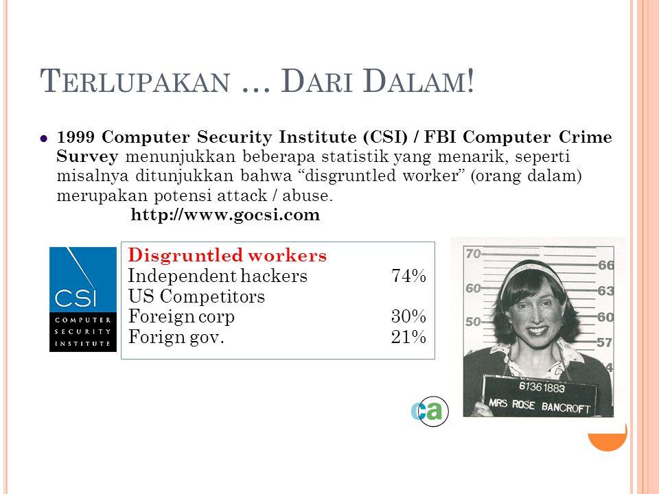 T ERLUPAKAN … D ARI D ALAM !  1999 Computer Security Institute (CSI) / FBI Computer Crime Survey menunjukkan beberapa statistik yang menarik, seperti