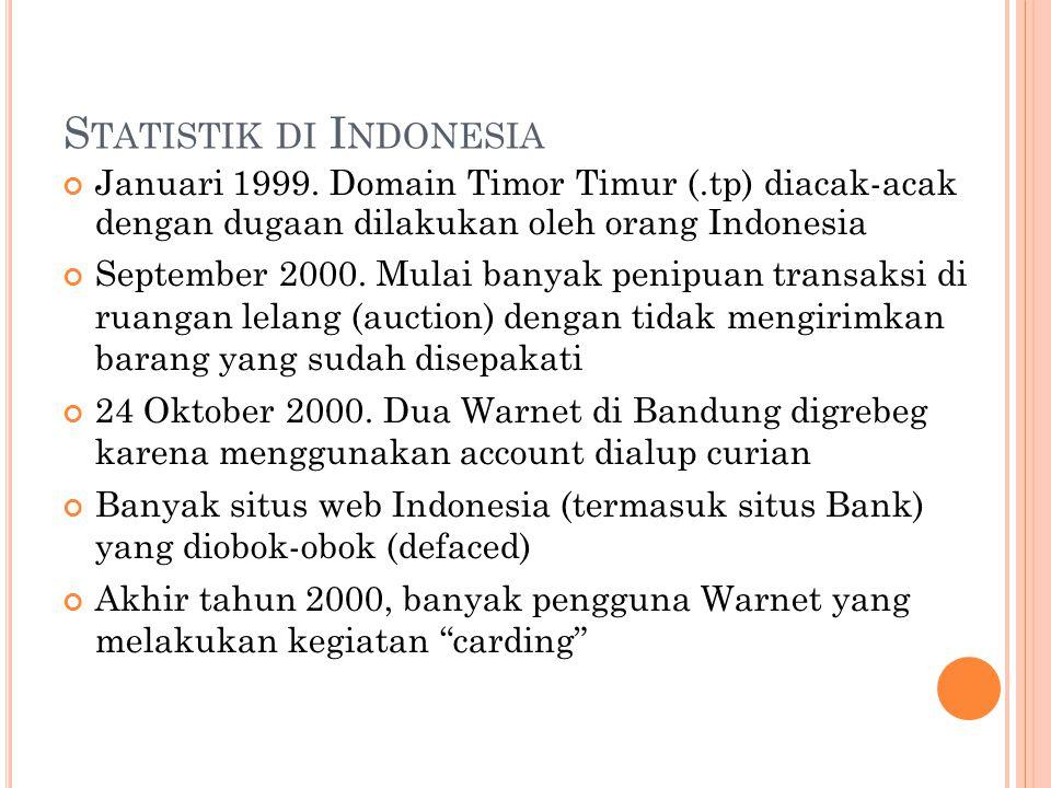 S TATISTIK DI I NDONESIA Januari 1999. Domain Timor Timur (.tp) diacak-acak dengan dugaan dilakukan oleh orang Indonesia September 2000. Mulai banyak