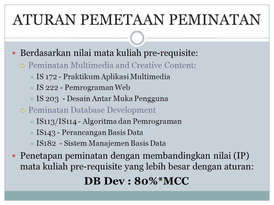 ATURAN PEMETAAN PEMINATAN  Berdasarkan nilai mata kuliah pre-requisite:  Peminatan Multimedia and Creative Content:  IS 172 - Praktikum Aplikasi Mu