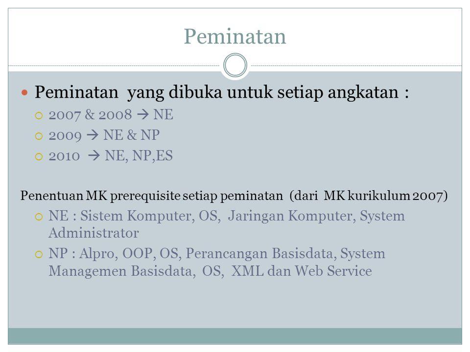 Peminatan  Peminatan yang dibuka untuk setiap angkatan :  2007 & 2008  NE  2009  NE & NP  2010  NE, NP,ES Penentuan MK prerequisite setiap pemi
