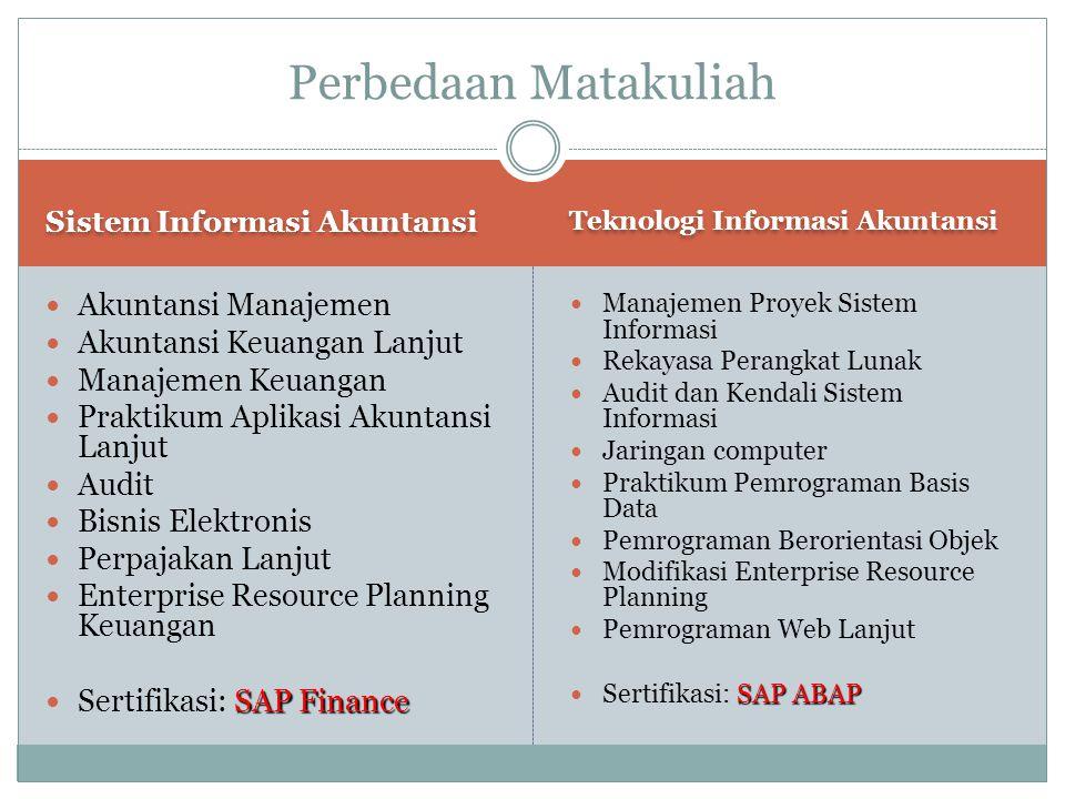 Sistem Informasi Akuntansi Teknologi Informasi Akuntansi  Akuntansi Manajemen  Akuntansi Keuangan Lanjut  Manajemen Keuangan  Praktikum Aplikasi A