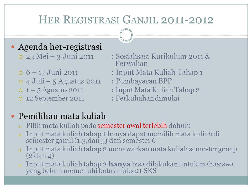 H ER R EGISTRASI G ANJIL 2011-2012  Agenda her-registrasi  23 Mei – 3 Juni 2011: Sosialisasi Kurikulum 2011 & Perwalian  6 – 17 Juni 2011: Input Ma