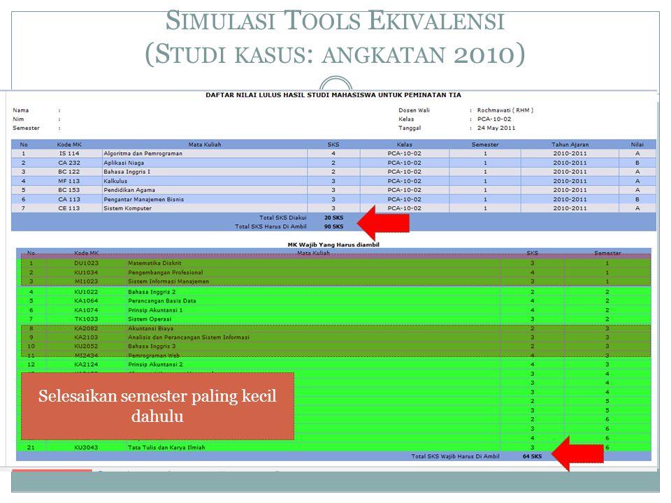S IMULASI T OOLS E KIVALENSI (S TUDI KASUS : ANGKATAN 2010) Selesaikan semester paling kecil dahulu
