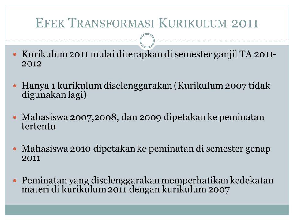 E FEK T RANSFORMASI K URIKULUM 2011  Kurikulum 2011 mulai diterapkan di semester ganjil TA 2011- 2012  Hanya 1 kurikulum diselenggarakan (Kurikulum