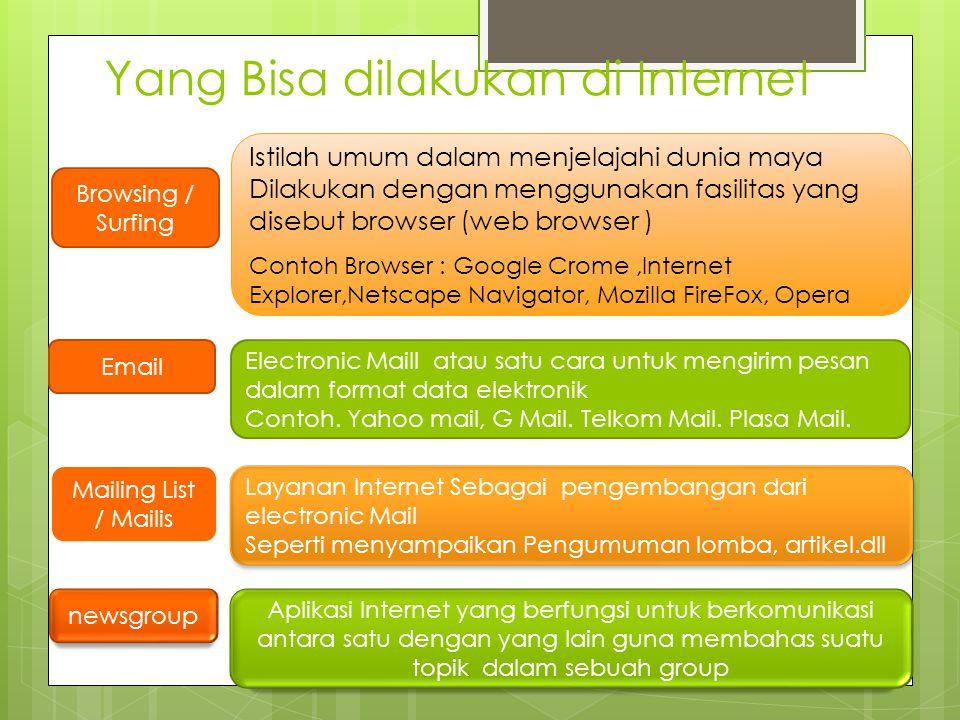 Yang Bisa dilakukan di Internet Browsing / Surfing Istilah umum dalam menjelajahi dunia maya Dilakukan dengan menggunakan fasilitas yang disebut brows