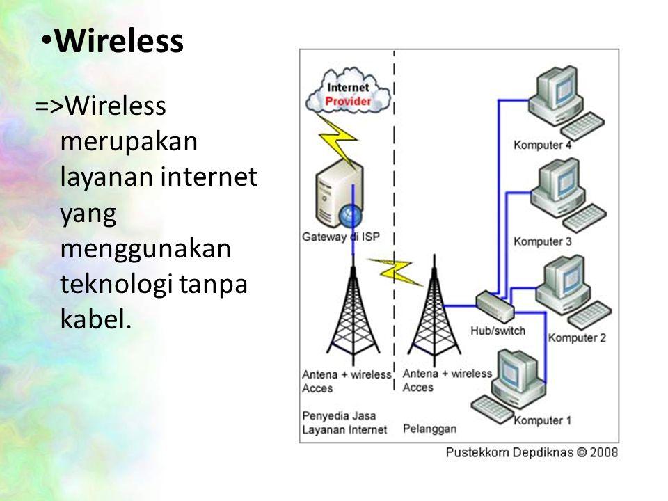 • Wireless =>Wireless merupakan layanan internet yang menggunakan teknologi tanpa kabel.