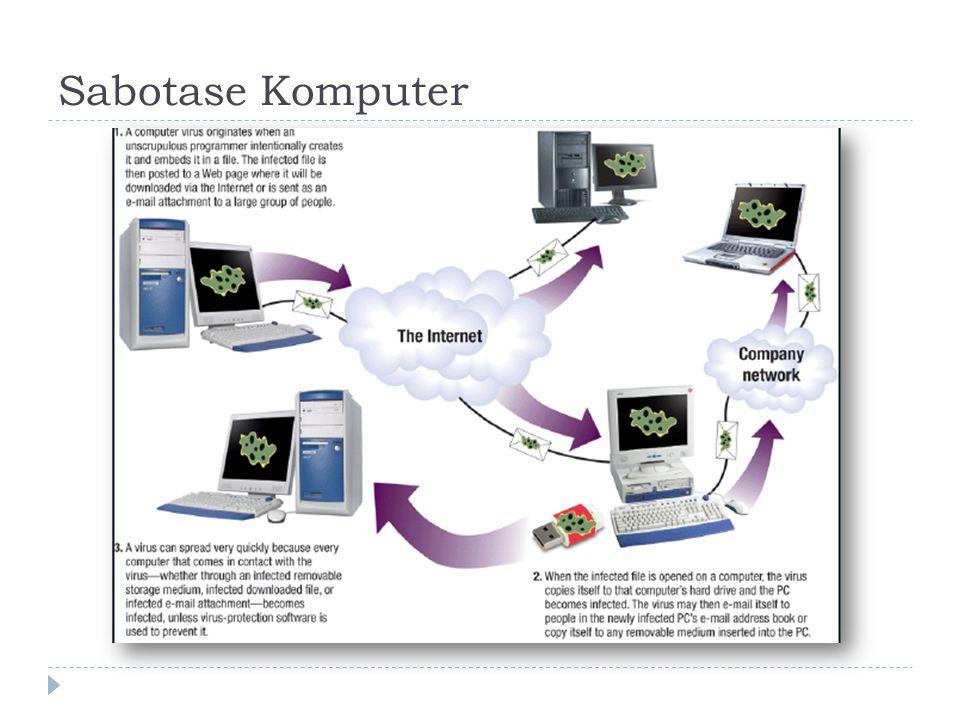 Sabotase Komputer