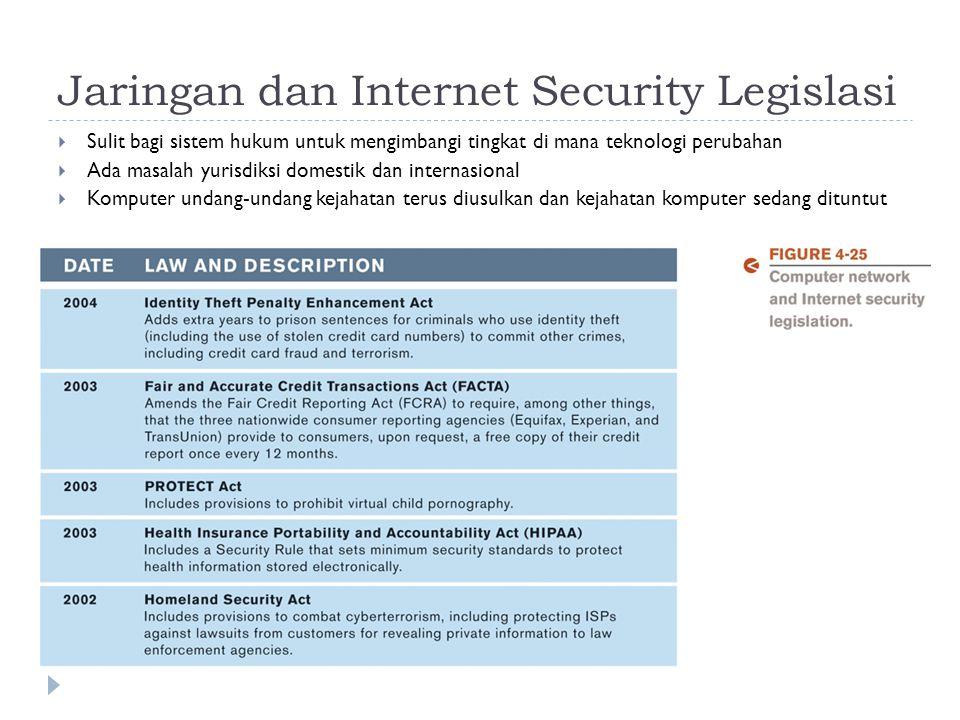 Jaringan dan Internet Security Legislasi  Sulit bagi sistem hukum untuk mengimbangi tingkat di mana teknologi perubahan  Ada masalah yurisdiksi domestik dan internasional  Komputer undang-undang kejahatan terus diusulkan dan kejahatan komputer sedang dituntut