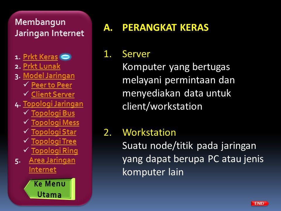 A.PERANGKAT KERAS 1.Server Komputer yang bertugas melayani permintaan dan menyediakan data untuk client/workstation 2.Workstation Suatu node/titik pad