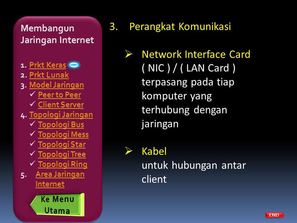 END 3.Perangkat Komunikasi  Network Interface Card ( NIC ) / ( LAN Card ) terpasang pada tiap komputer yang terhubung dengan jaringan  Kabel untuk h