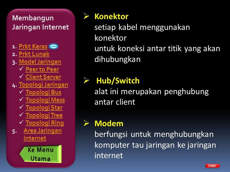 END  Konektor setiap kabel menggunakan konektor untuk koneksi antar titik yang akan dihubungkan  Hub/Switch alat ini merupakan penghubung antar clie