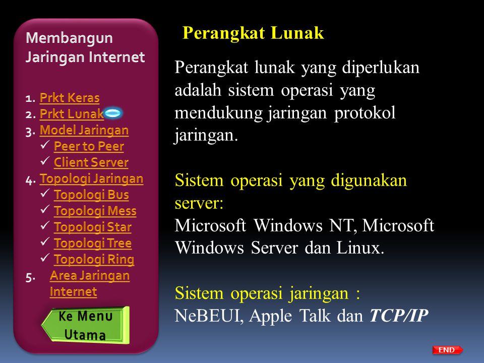 END Perangkat Lunak Perangkat lunak yang diperlukan adalah sistem operasi yang mendukung jaringan protokol jaringan. Sistem operasi yang digunakan ser