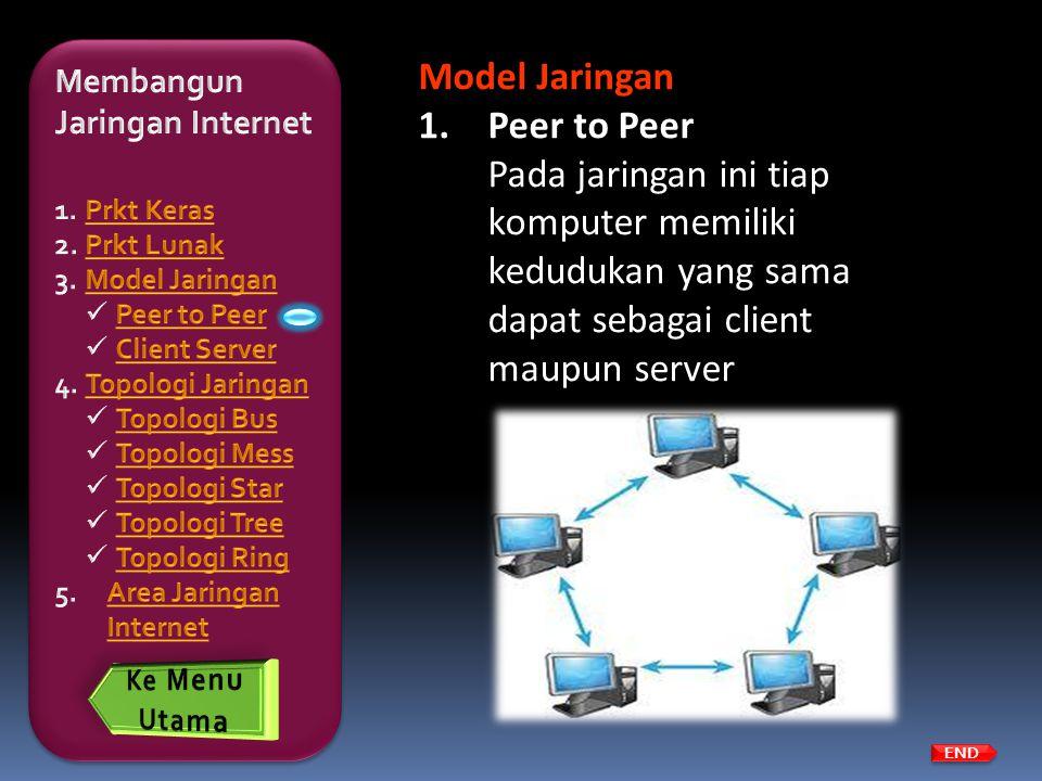 END Model Jaringan 1.Peer to Peer Pada jaringan ini tiap komputer memiliki kedudukan yang sama dapat sebagai client maupun server