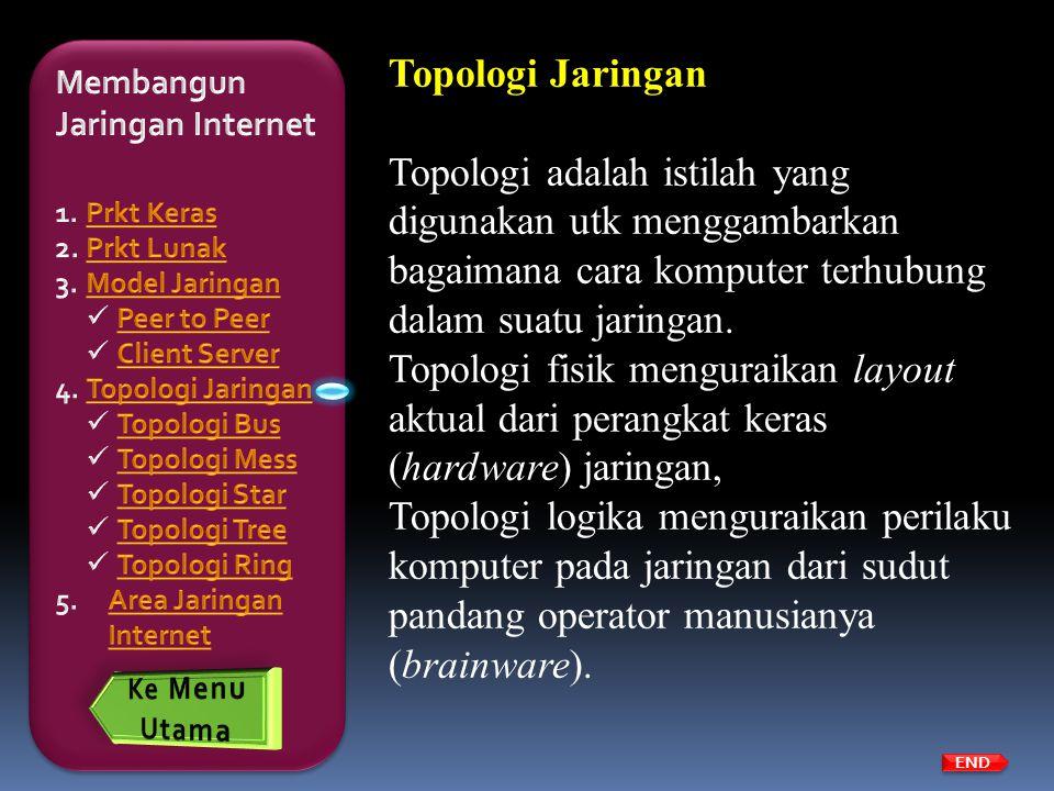 END Topologi Jaringan Topologi adalah istilah yang digunakan utk menggambarkan bagaimana cara komputer terhubung dalam suatu jaringan. Topologi fisik
