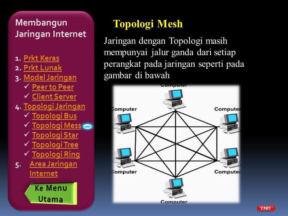 Topologi Mesh Jaringan dengan Topologi masih mempunyai jalur ganda dari setiap perangkat pada jaringan seperti pada gambar di bawah