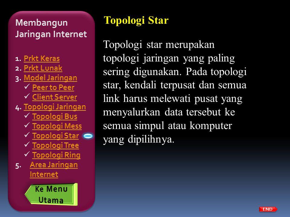 END Topologi star merupakan topologi jaringan yang paling sering digunakan. Pada topologi star, kendali terpusat dan semua link harus melewati pusat y