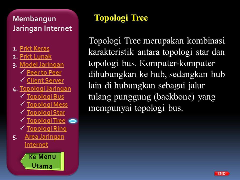 END Topologi Tree merupakan kombinasi karakteristik antara topologi star dan topologi bus. Komputer-komputer dihubungkan ke hub, sedangkan hub lain di