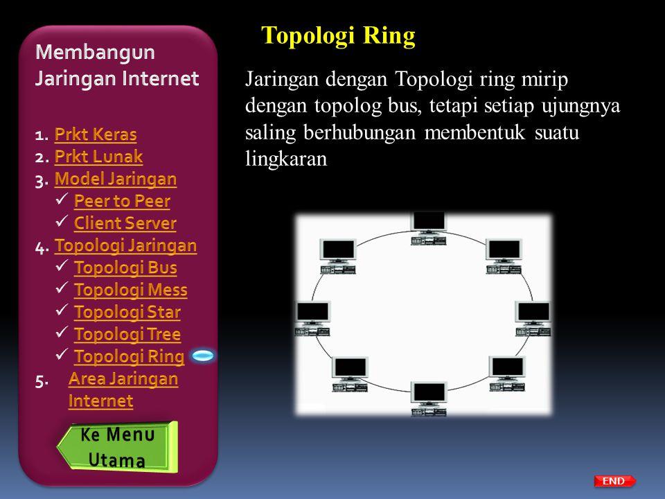 END Jaringan dengan Topologi ring mirip dengan topolog bus, tetapi setiap ujungnya saling berhubungan membentuk suatu lingkaran Topologi Ring