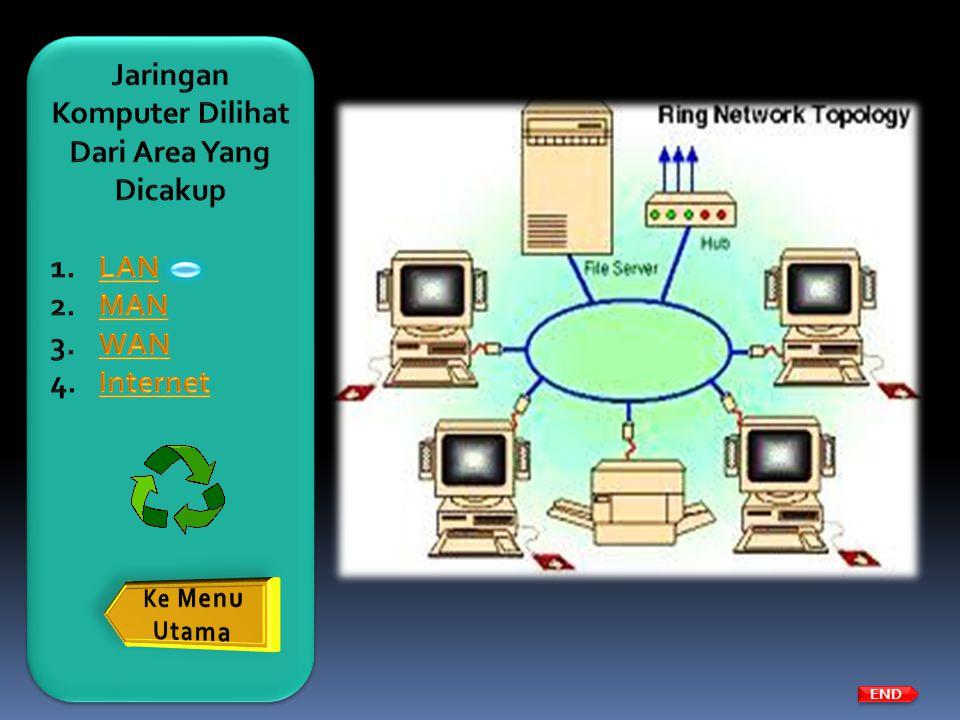 Metropolitan Area Network ( MAN ) MAN adalah jaringan LAN dalam versi yang lebih luas, yang biasanya untuk menghubungkan beberapa kantor yang berdekatan