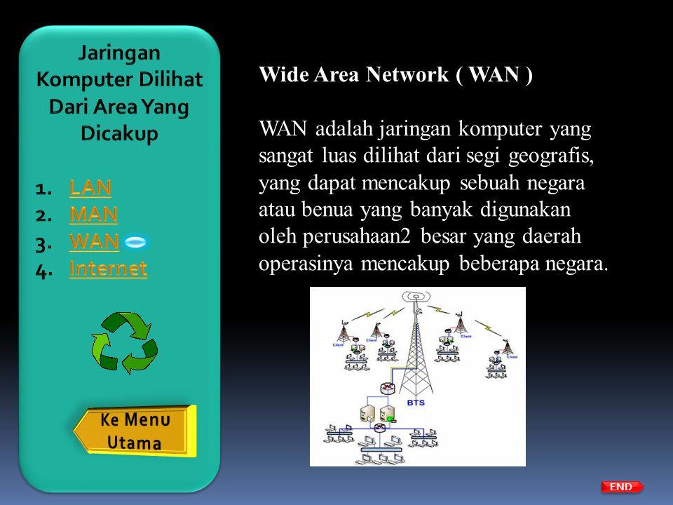 END Wide Area Network ( WAN ) WAN adalah jaringan komputer yang sangat luas dilihat dari segi geografis, yang dapat mencakup sebuah negara atau benua