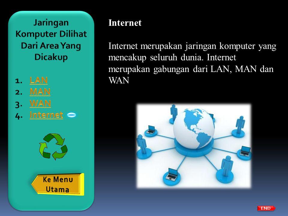 END Internet Internet merupakan jaringan komputer yang mencakup seluruh dunia. Internet merupakan gabungan dari LAN, MAN dan WAN