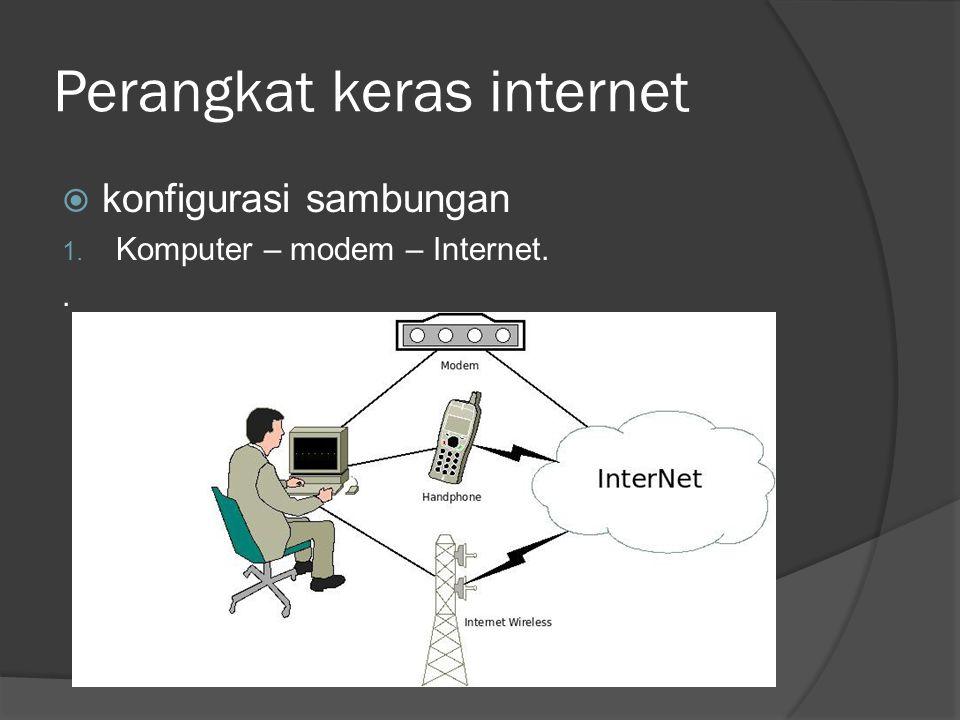 Perangkat keras internet  konfigurasi sambungan 1. Komputer – modem – Internet..