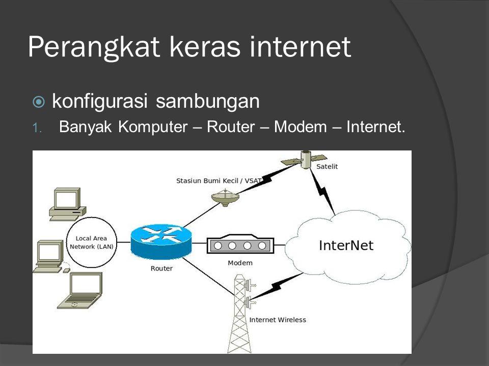 Perangkat keras internet  konfigurasi sambungan 1. Banyak Komputer – Router – Modem – Internet.