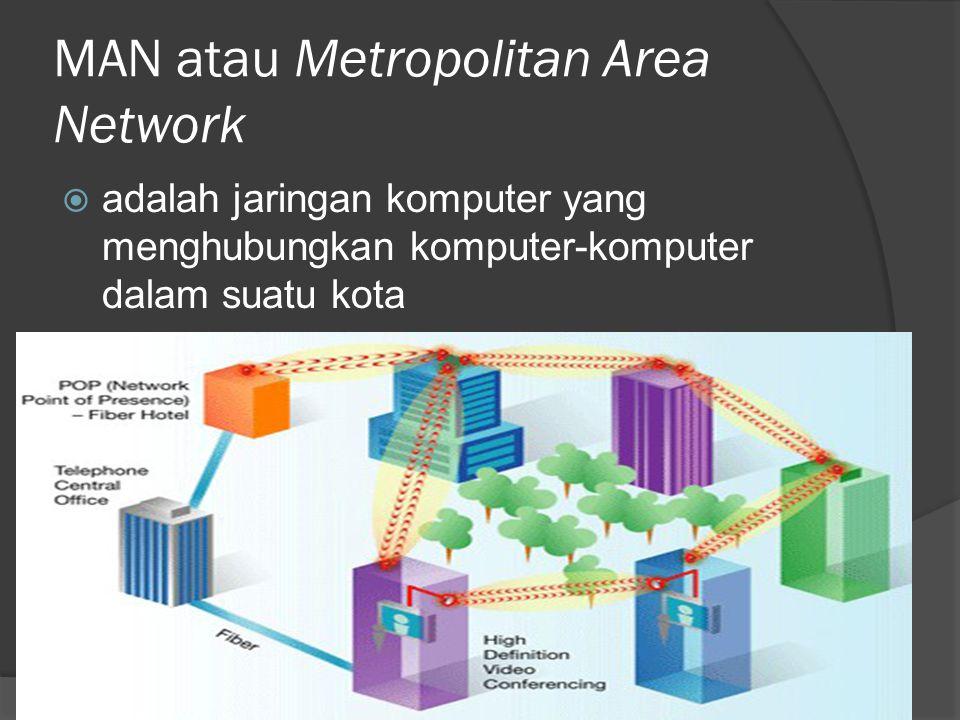MAN atau Metropolitan Area Network  adalah jaringan komputer yang menghubungkan komputer-komputer dalam suatu kota