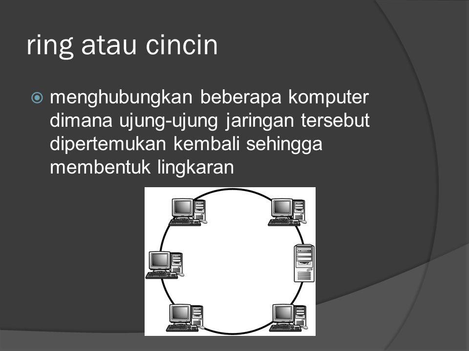 ring atau cincin  menghubungkan beberapa komputer dimana ujung-ujung jaringan tersebut dipertemukan kembali sehingga membentuk lingkaran