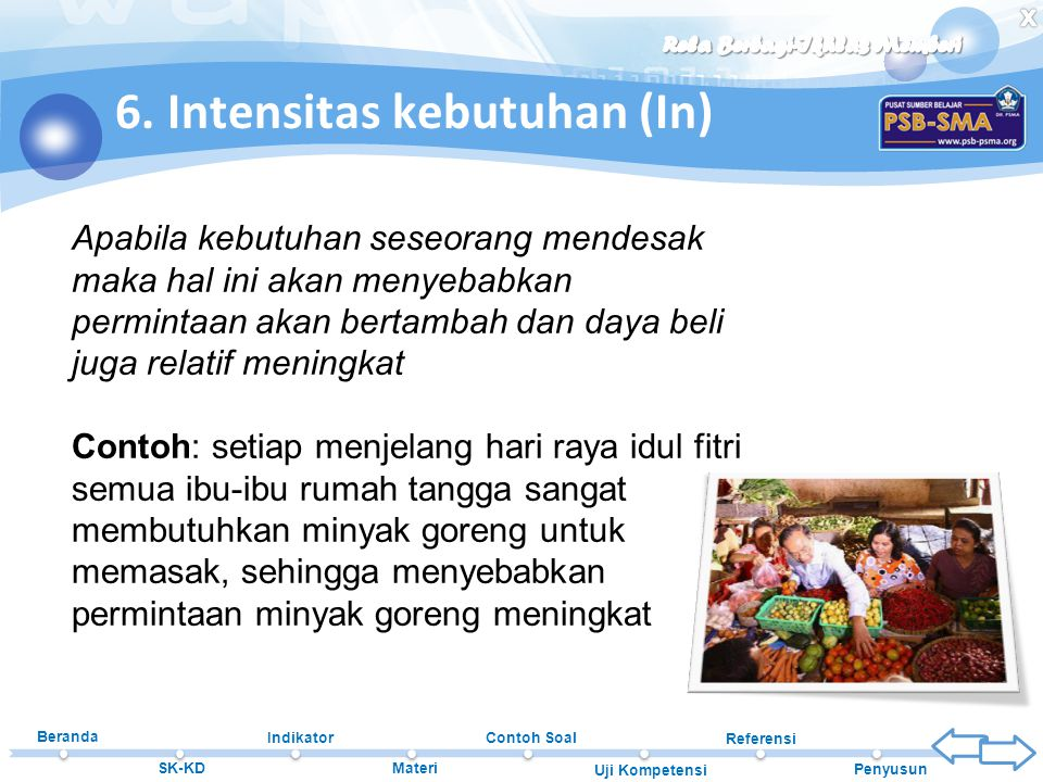 Beranda SK-KD Indikator Materi Contoh Soal Uji Kompetensi Referensi Penyusun 6. Intensitas kebutuhan (In) Apabila kebutuhan seseorang mendesak maka ha