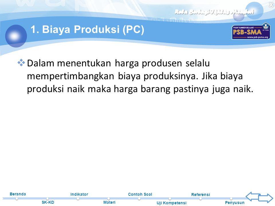 Beranda SK-KD Indikator Materi Contoh Soal Uji Kompetensi Referensi Penyusun 1. Biaya Produksi (PC)  Dalam menentukan harga produsen selalu mempertim