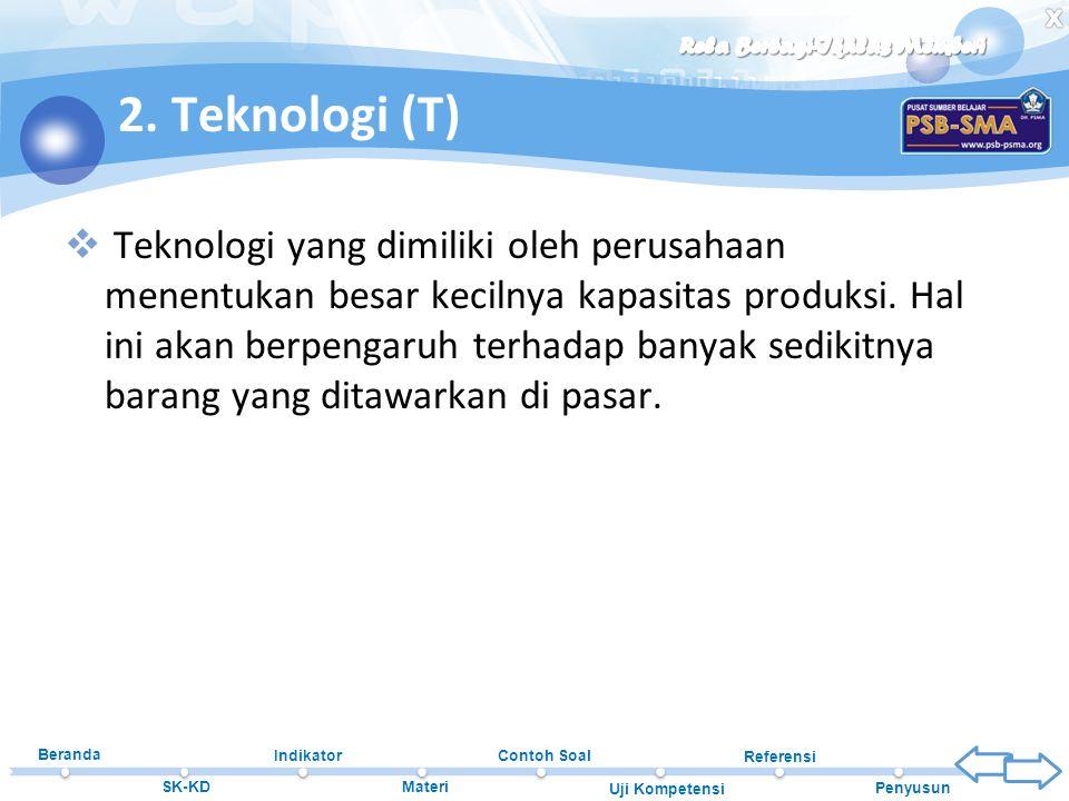 Beranda SK-KD Indikator Materi Contoh Soal Uji Kompetensi Referensi Penyusun 2. Teknologi (T)  Teknologi yang dimiliki oleh perusahaan menentukan bes