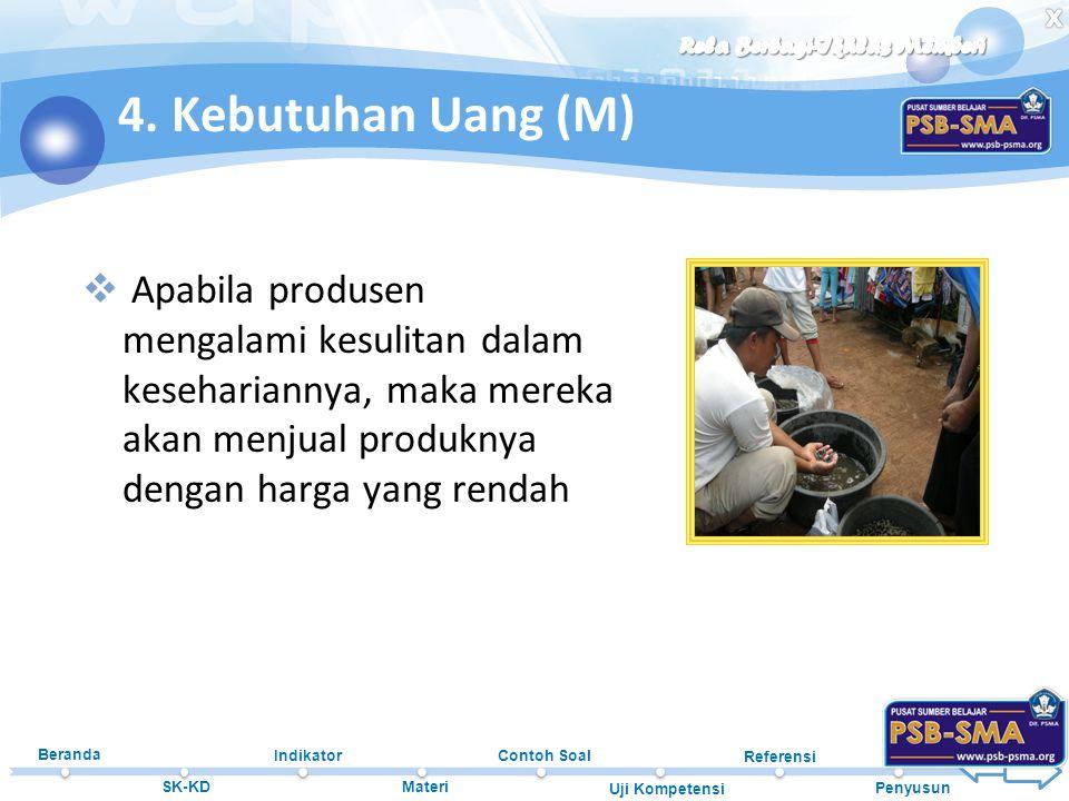 Beranda SK-KD Indikator Materi Contoh Soal Uji Kompetensi Referensi Penyusun 4. Kebutuhan Uang (M)  Apabila produsen mengalami kesulitan dalam keseha