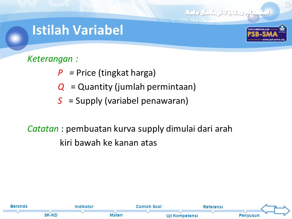 Beranda SK-KD Indikator Materi Contoh Soal Uji Kompetensi Referensi Penyusun Istilah Variabel Keterangan : P = Price (tingkat harga) Q = Quantity (jum