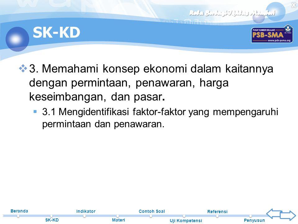 Beranda SK-KD Indikator Materi Contoh Soal Uji Kompetensi Referensi Penyusun SK-KD  3. Memahami konsep ekonomi dalam kaitannya dengan permintaan, pen