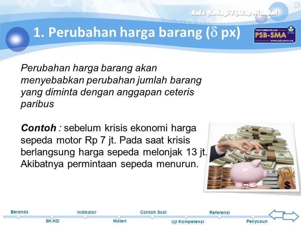 Beranda SK-KD Indikator Materi Contoh Soal Uji Kompetensi Referensi Penyusun Perubahan harga barang akan menyebabkan perubahan jumlah barang yang dimi
