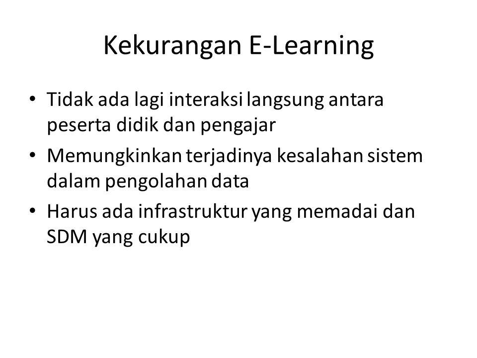 Kekurangan E-Learning • Tidak ada lagi interaksi langsung antara peserta didik dan pengajar • Memungkinkan terjadinya kesalahan sistem dalam pengolahan data • Harus ada infrastruktur yang memadai dan SDM yang cukup