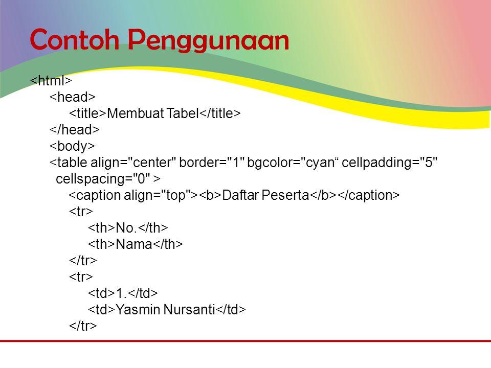 Contoh Penggunaan Membuat Tabel <table align= center border= 1 bgcolor= cyan cellpadding= 5 cellspacing= 0 > Daftar Peserta No.