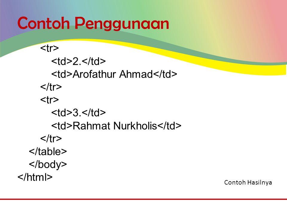 Contoh Penggunaan 2. Arofathur Ahmad 3. Rahmat Nurkholis Contoh Hasilnya