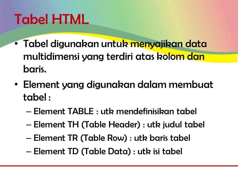 Tabel HTML • Element TABLE mempunyai attribute : – align : utk perataan, value left, center, right – bgcolor : utk warna latar belakang tabel – border : utk garis bingkai tabel, satuan pixel – cellpadding : utk jarak antara tepi sel dengan isi sel, satuan pixel – cellspacing : jarak antar sel, satuan pixel – width : lebar tabel, satuan pixel atau % – height : tinggi tabel, satuan pixel atau %
