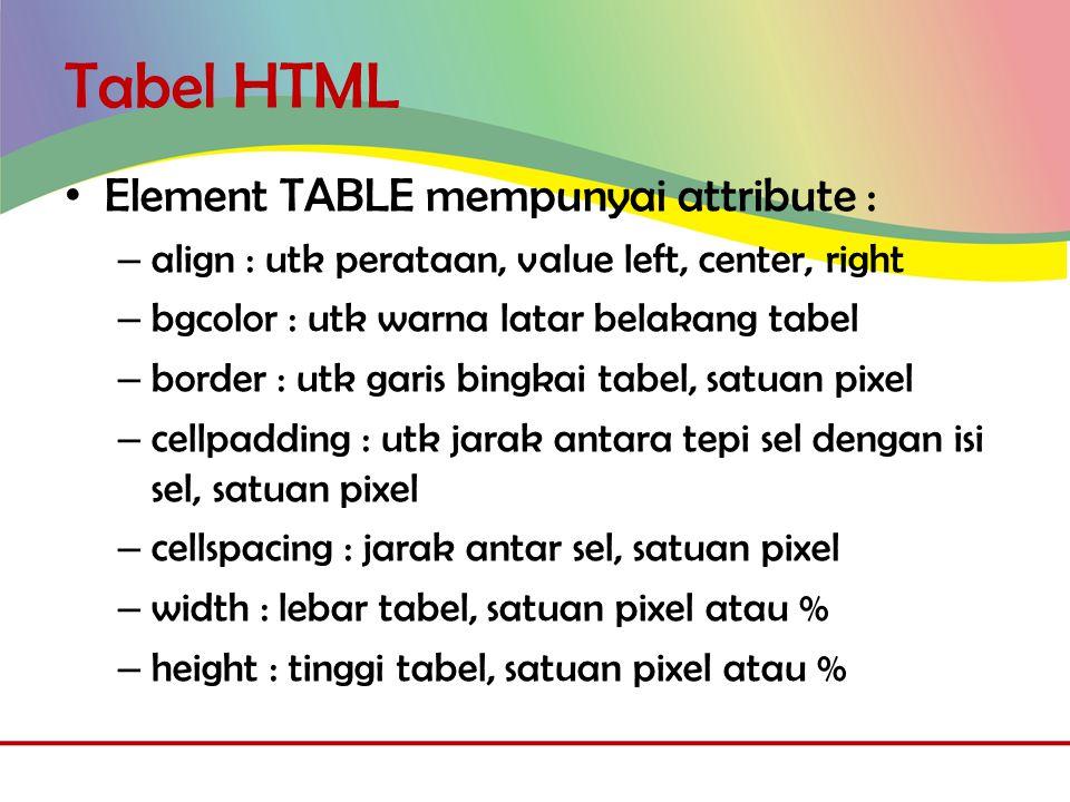 Tabel HTML Syntax Element Table : <table align= left | center | right bgcolor= color border= pixel cellpadding= pixel cellspacing= pixel width= pixel | % height= pixel | % >........................