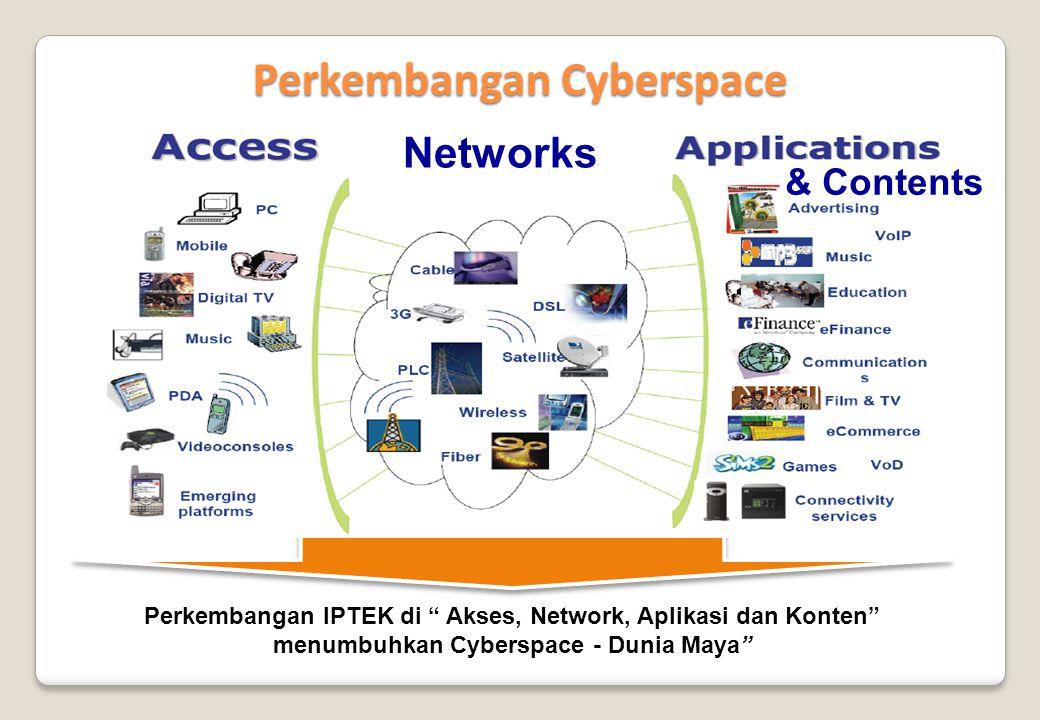 """Perkembangan IPTEK di """" Akses, Network, Aplikasi dan Konten"""" menumbuhkan Cyberspace - Dunia Maya"""" & Contents Networks Perkembangan Cyberspace"""