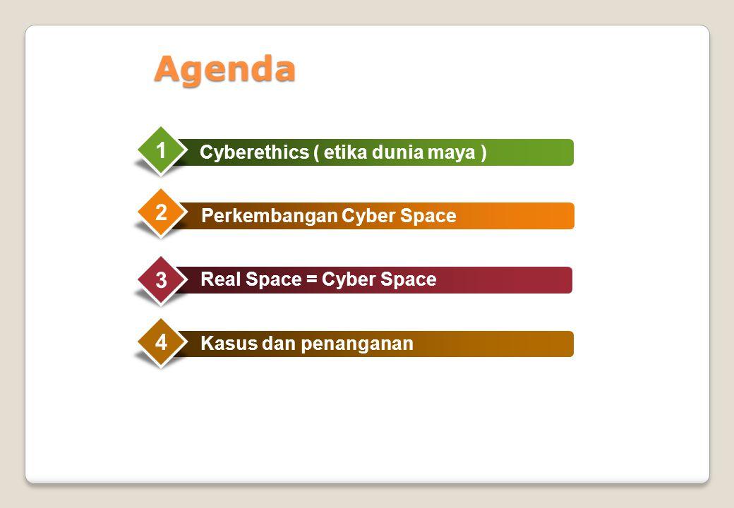 Cyberethics ( etika dunia maya ) Perkembangan Cyber Space Real Space = Cyber Space Kasus dan penanganan 1 2 3 4 Agenda
