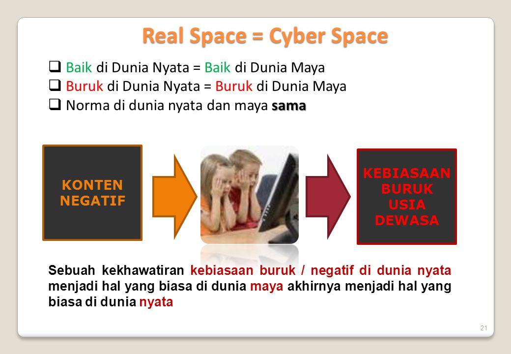 21 Real Space = Cyber Space  Baik di Dunia Nyata = Baik di Dunia Maya  Buruk di Dunia Nyata = Buruk di Dunia Maya sama  Norma di dunia nyata dan ma