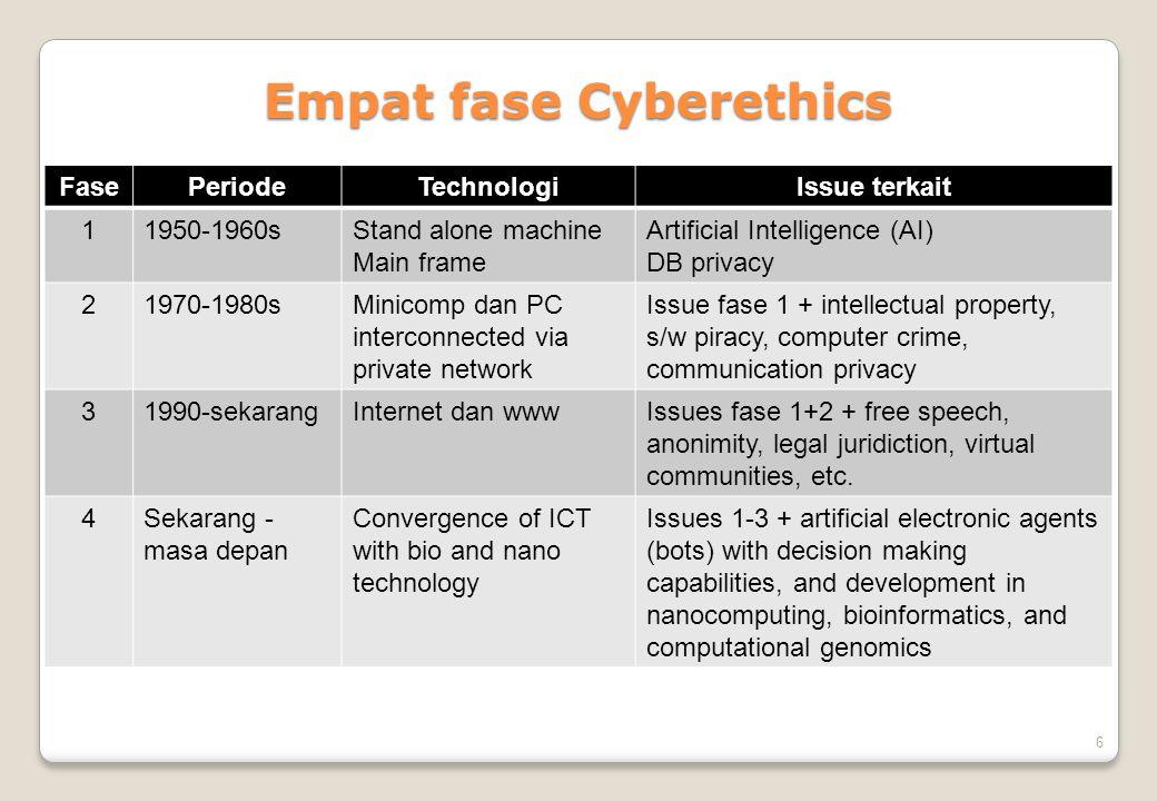 Perkembangan IPTEK di Akses, Network, Aplikasi dan Konten menumbuhkan Cyberspace - Dunia Maya & Contents Networks Perkembangan Cyberspace