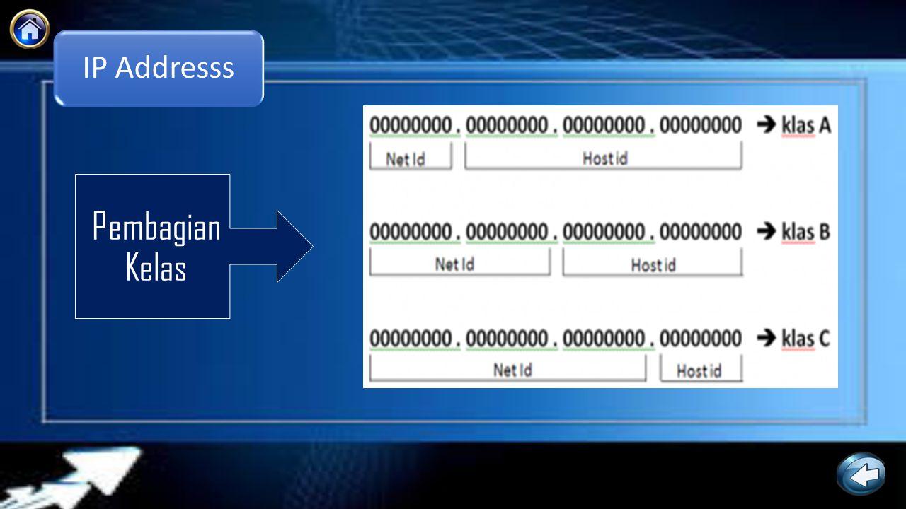 IP Addresss Pembagian Kelas