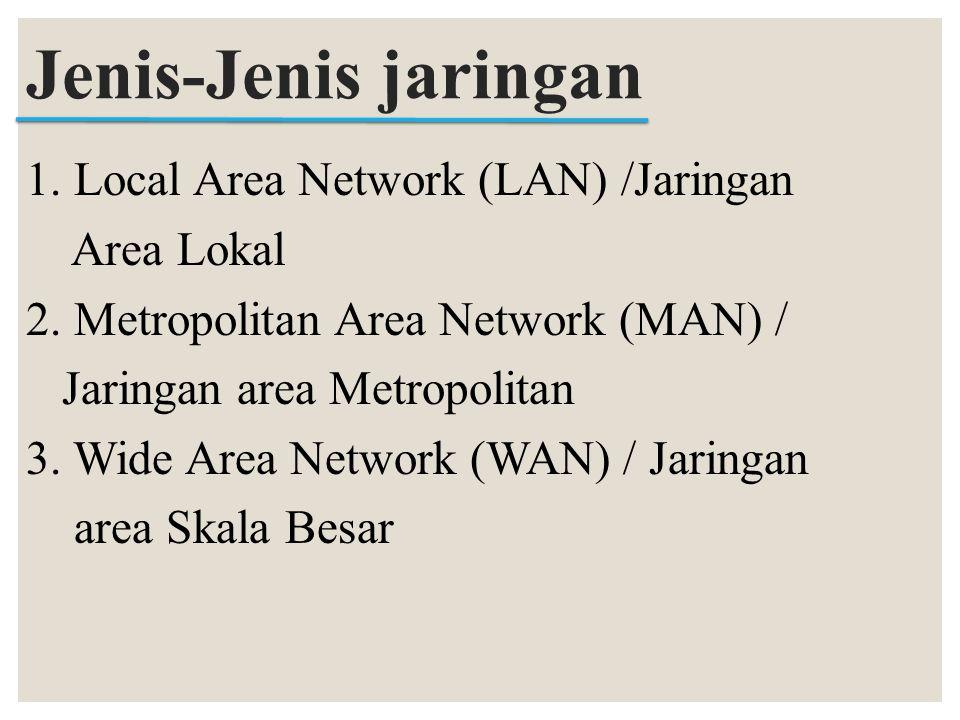 1. Local Area Network (LAN) /Jaringan Area Lokal 2. Metropolitan Area Network (MAN) / Jaringan area Metropolitan 3. Wide Area Network (WAN) / Jaringan