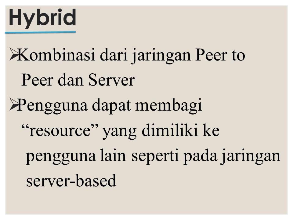 """ Kombinasi dari jaringan Peer to Peer dan Server  Pengguna dapat membagi """"resource"""" yang dimiliki ke pengguna lain seperti pada jaringan server-base"""