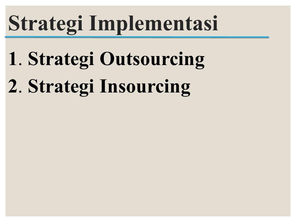 1. Strategi Outsourcing 2. Strategi Insourcing Strategi Implementasi