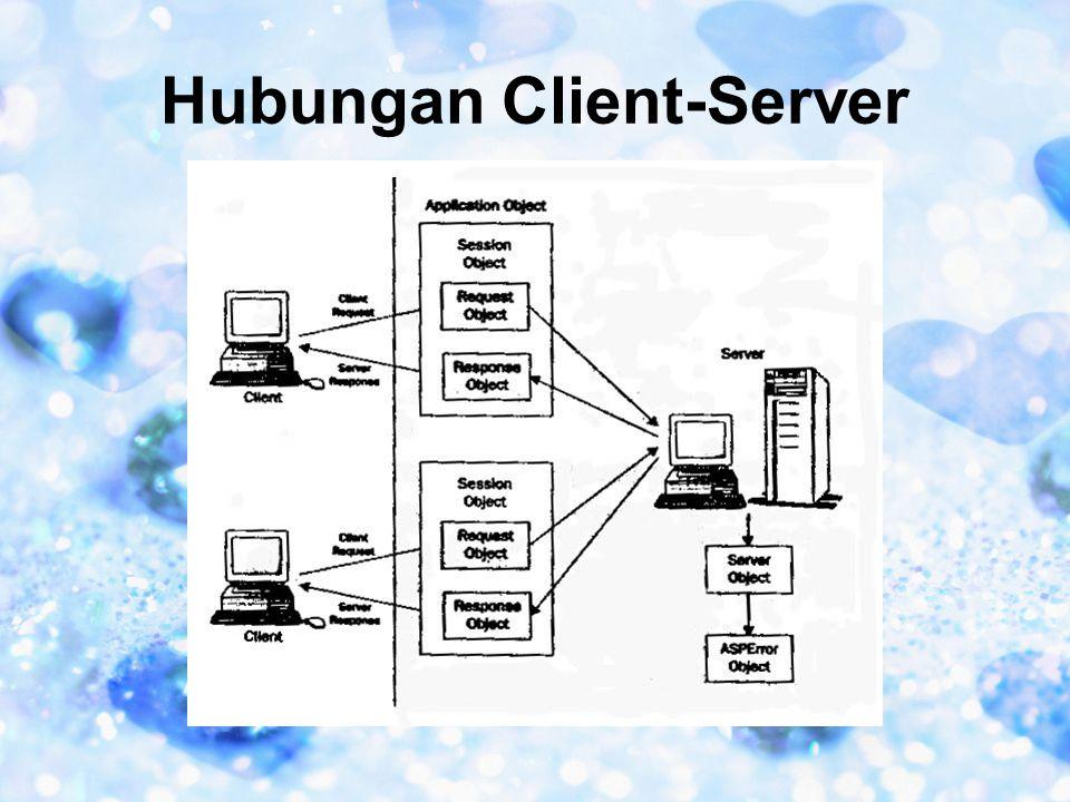 Hubungan Client-Server